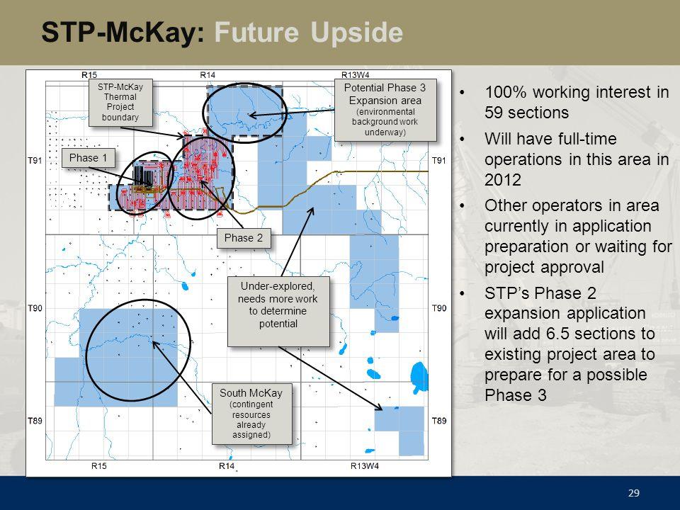 STP-McKay: Future Upside