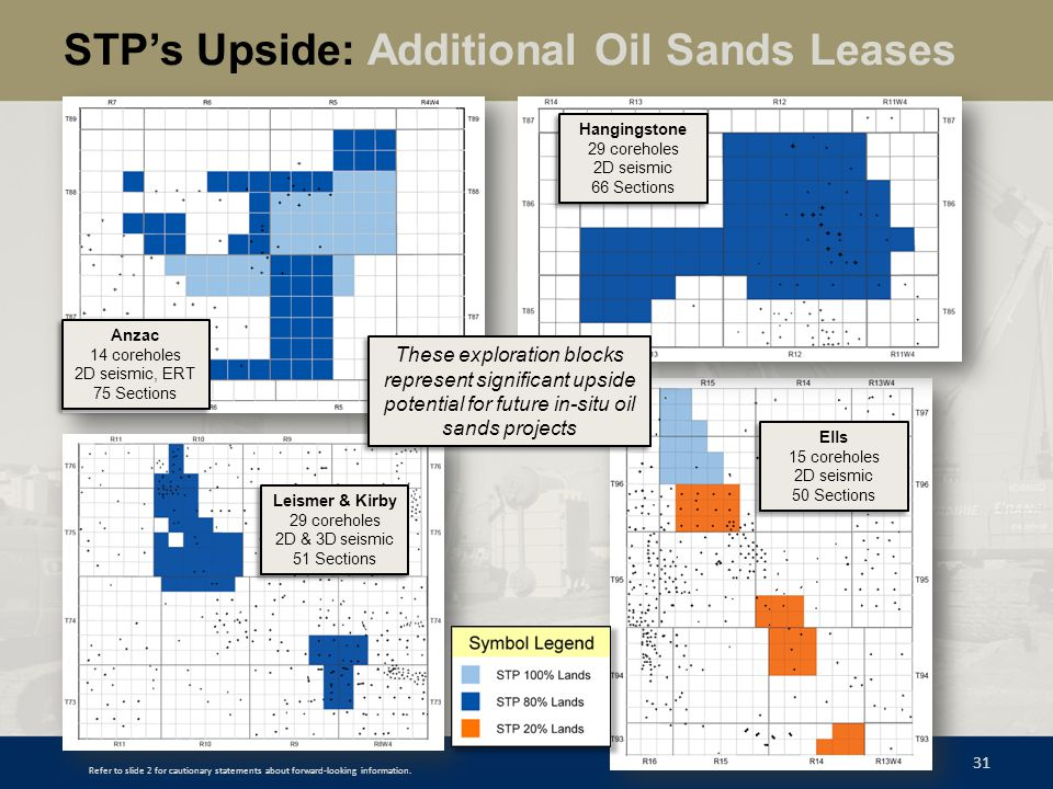 STP's Upside: Additional Oil Sands Leases