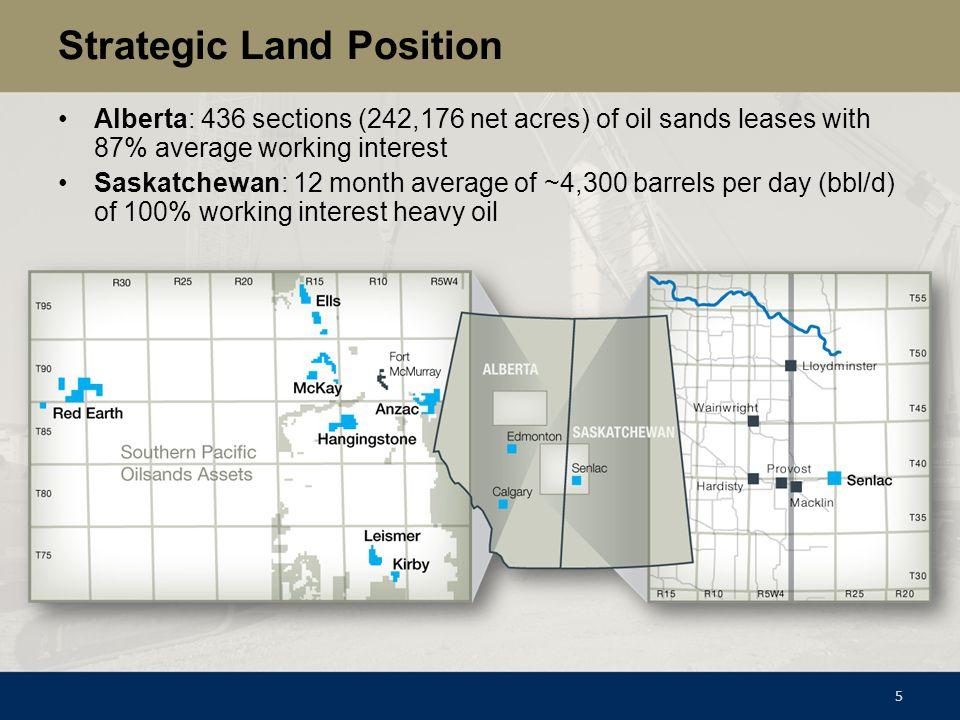 Strategic Land Position