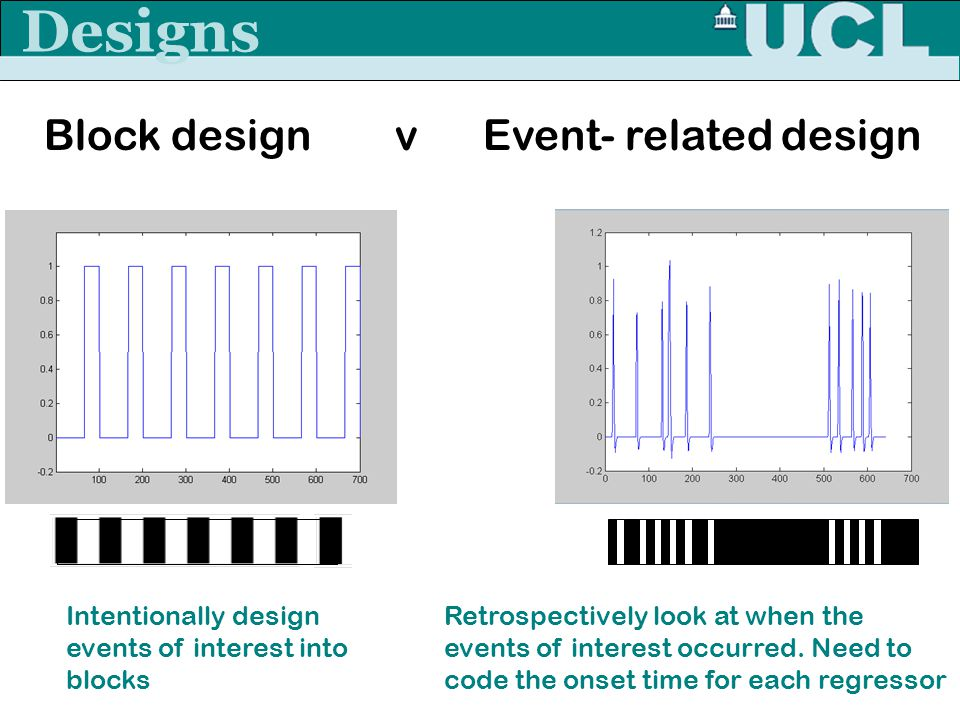 Designs Block design v Event- related design