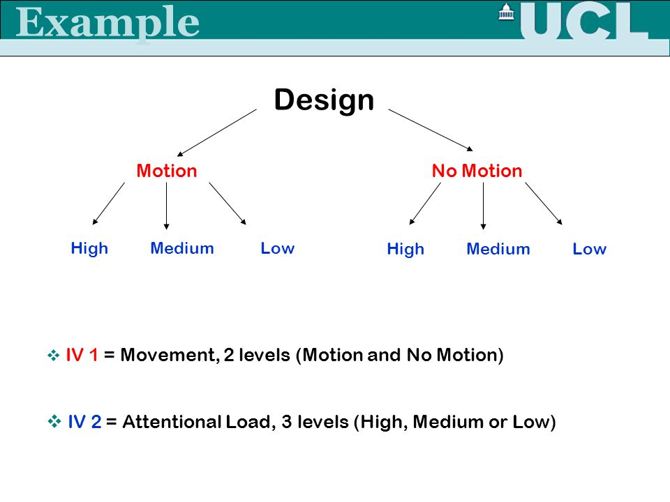 Example Design Motion No Motion