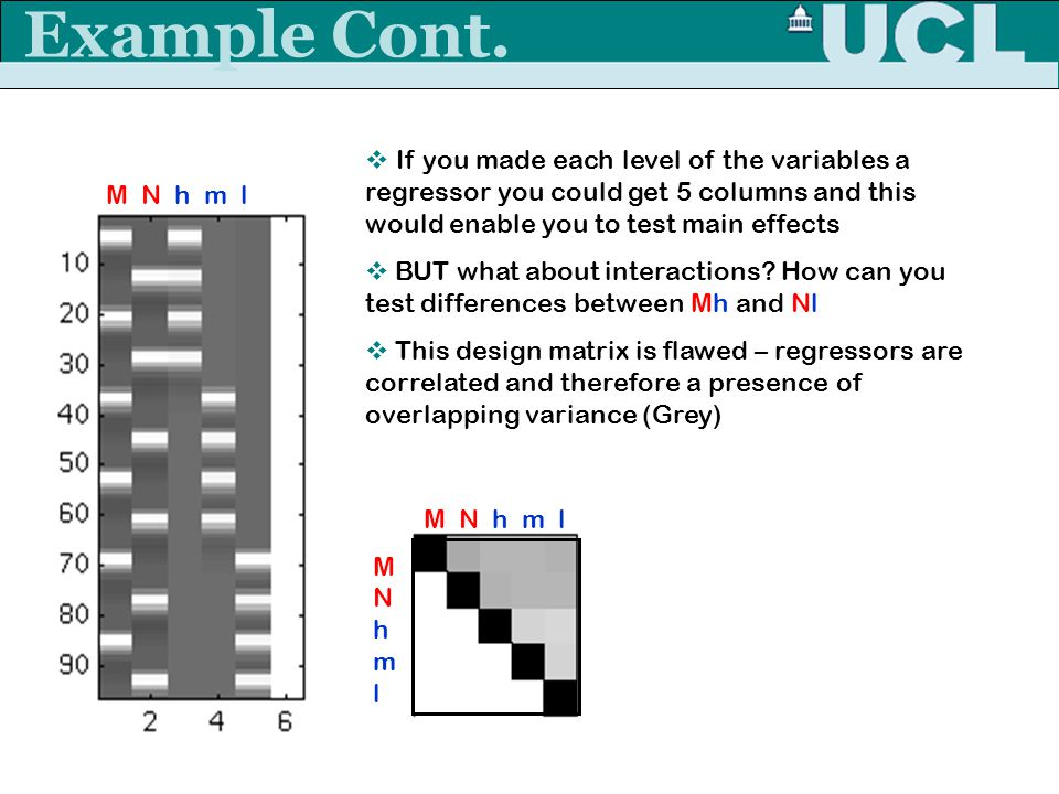 Example Cont. V A C1 C2 C3.