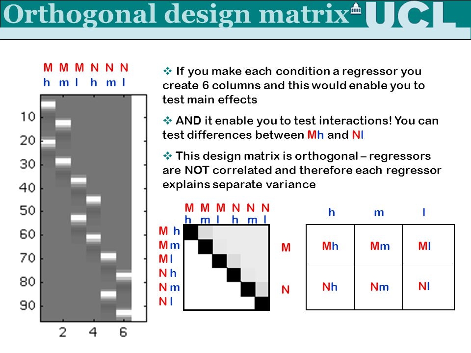 Orthogonal design matrix