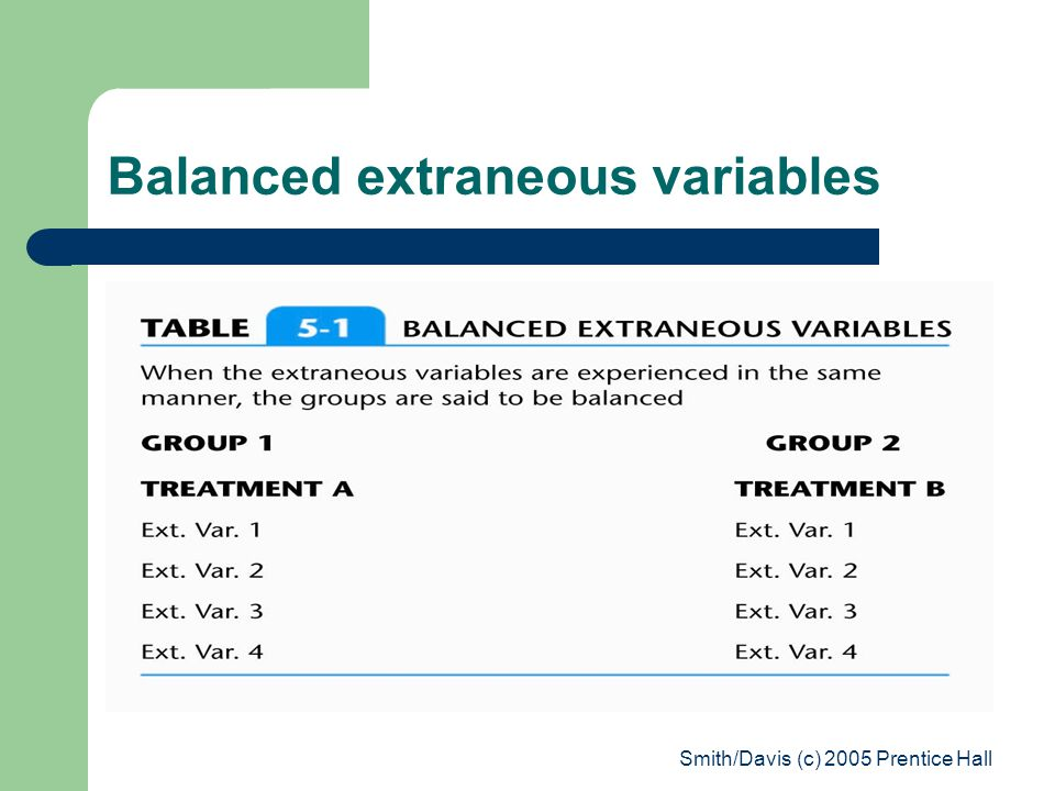 Balanced extraneous variables