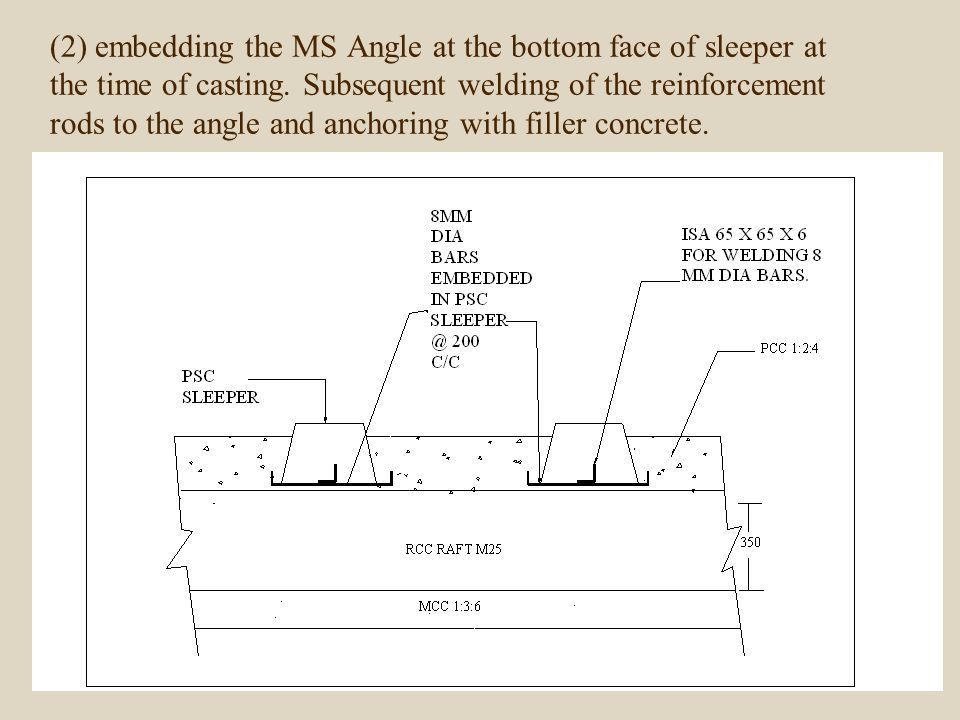 (2) embedding the MS Angle at the bottom face of sleeper at the time of casting.