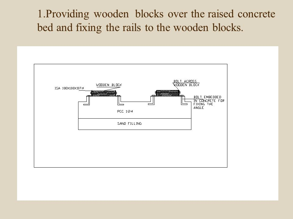 1.Providing wooden blocks over the raised concrete bed and fixing the rails to the wooden blocks.