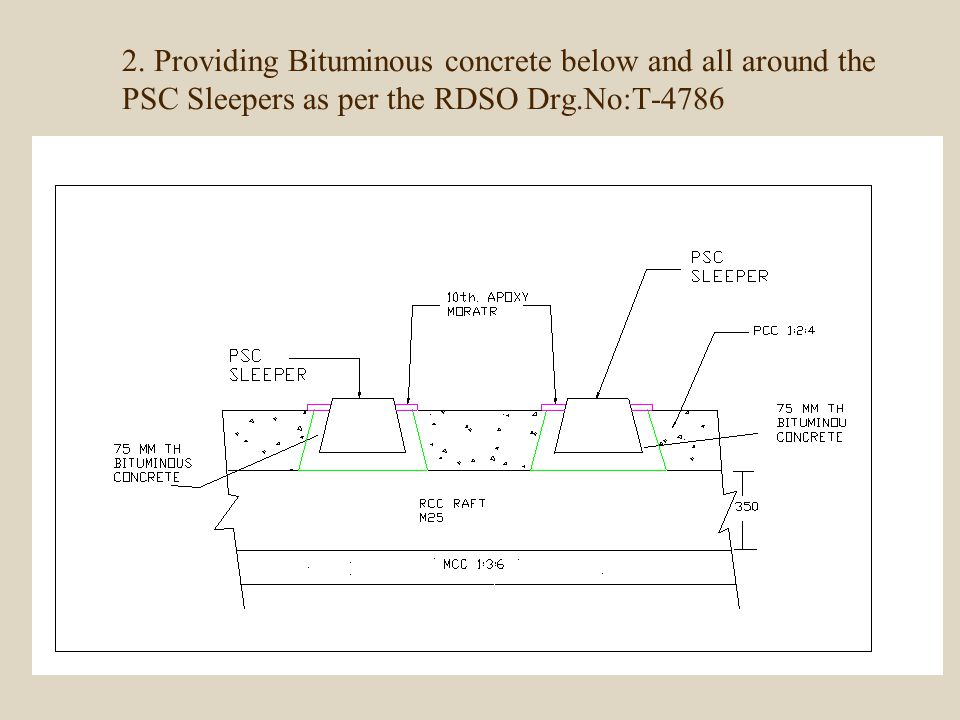 2. Providing Bituminous concrete below and all around the PSC Sleepers as per the RDSO Drg.No:T-4786