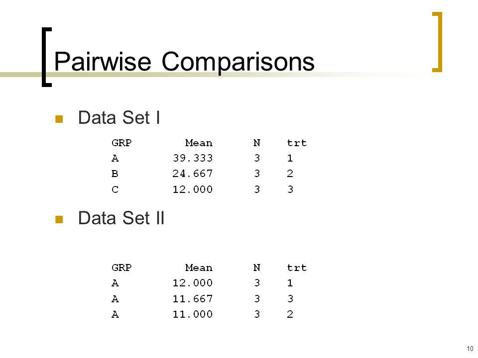 Pairwise Comparisons Data Set I Data Set II