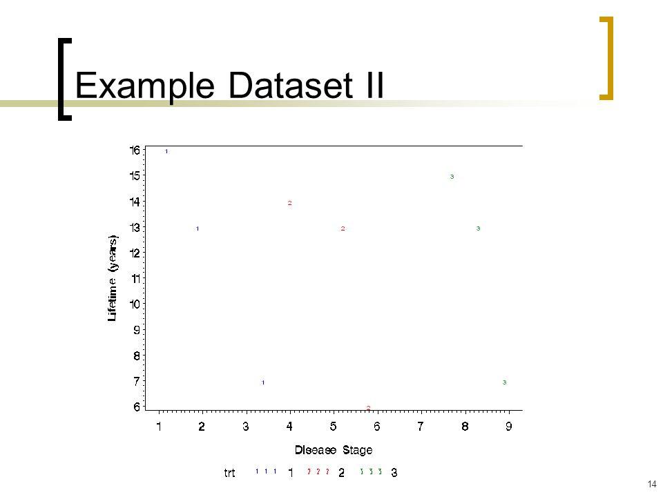Example Dataset II