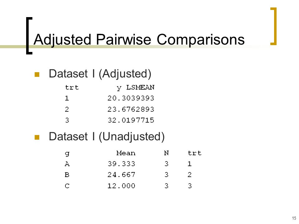 Adjusted Pairwise Comparisons