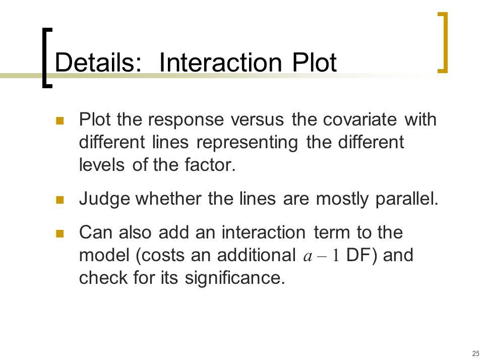 Details: Interaction Plot