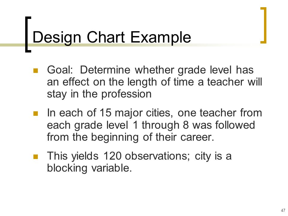 Design Chart Example Goal: Determine whether grade level has an effect on the length of time a teacher will stay in the profession.