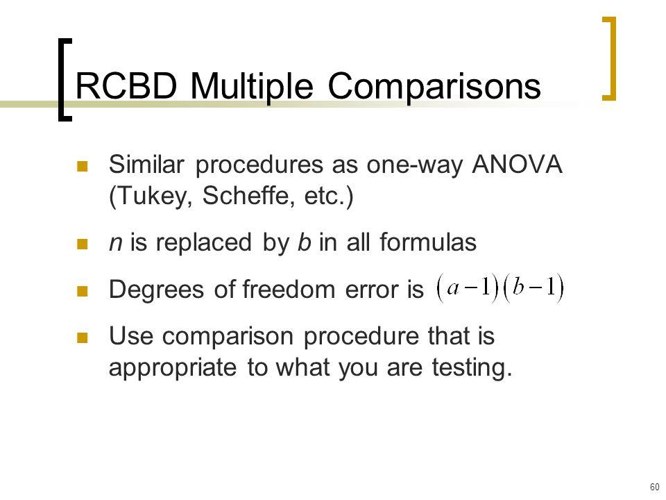 RCBD Multiple Comparisons
