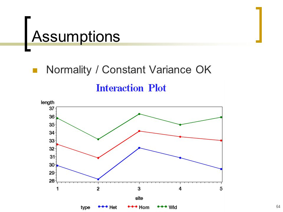 Assumptions Normality / Constant Variance OK