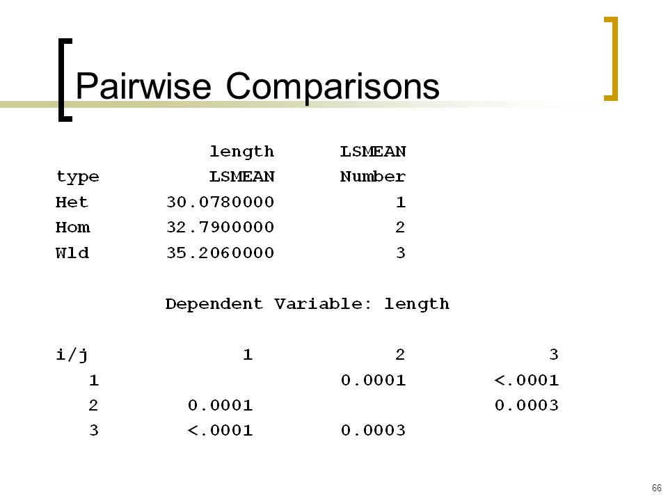 Pairwise Comparisons