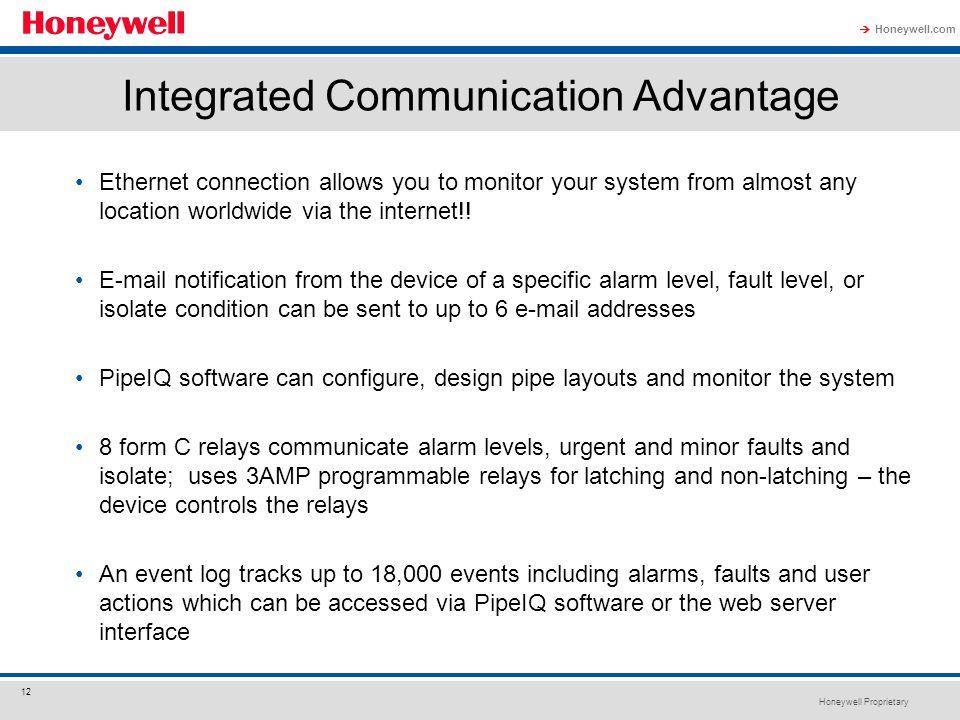 Integrated Communication Advantage