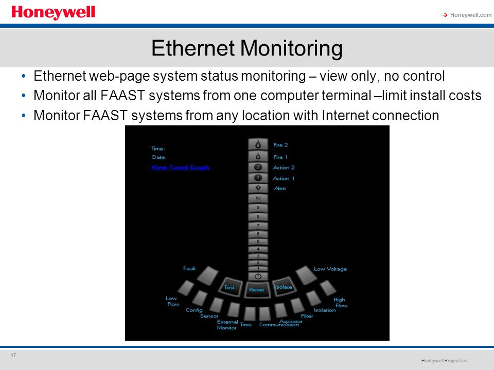 Ethernet Monitoring Ethernet web-page system status monitoring – view only, no control.