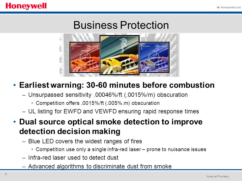 Business Protection Earliest warning: 30-60 minutes before combustion