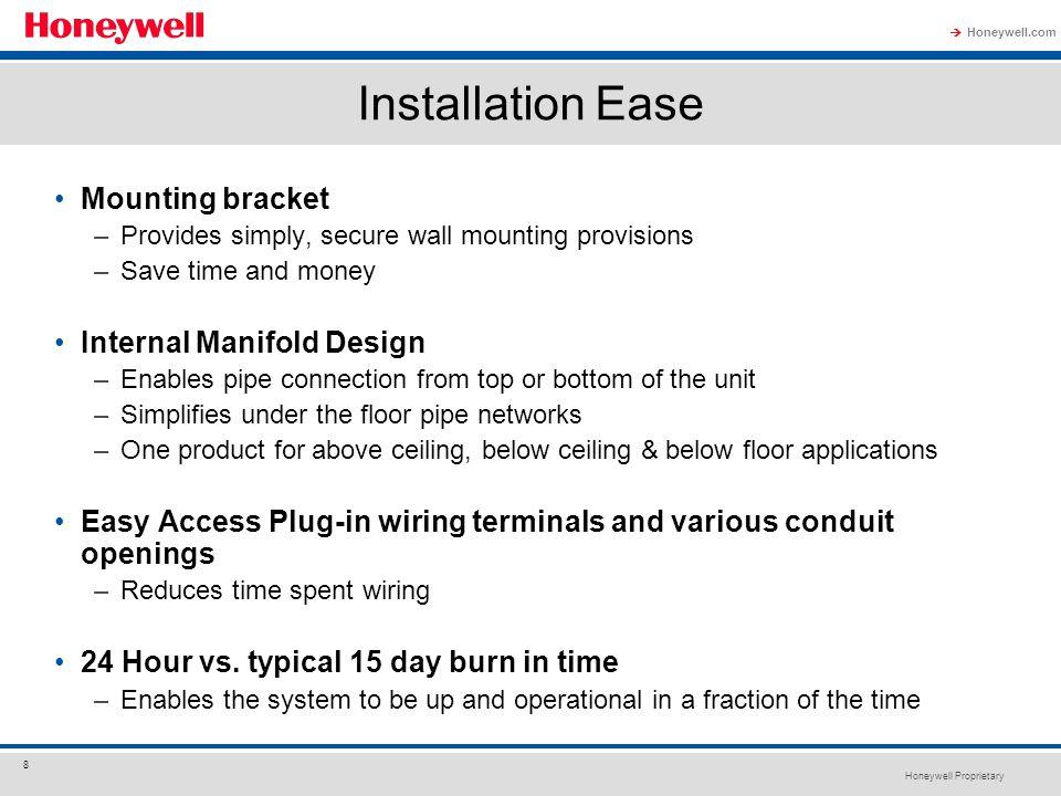 Installation Ease Mounting bracket Internal Manifold Design