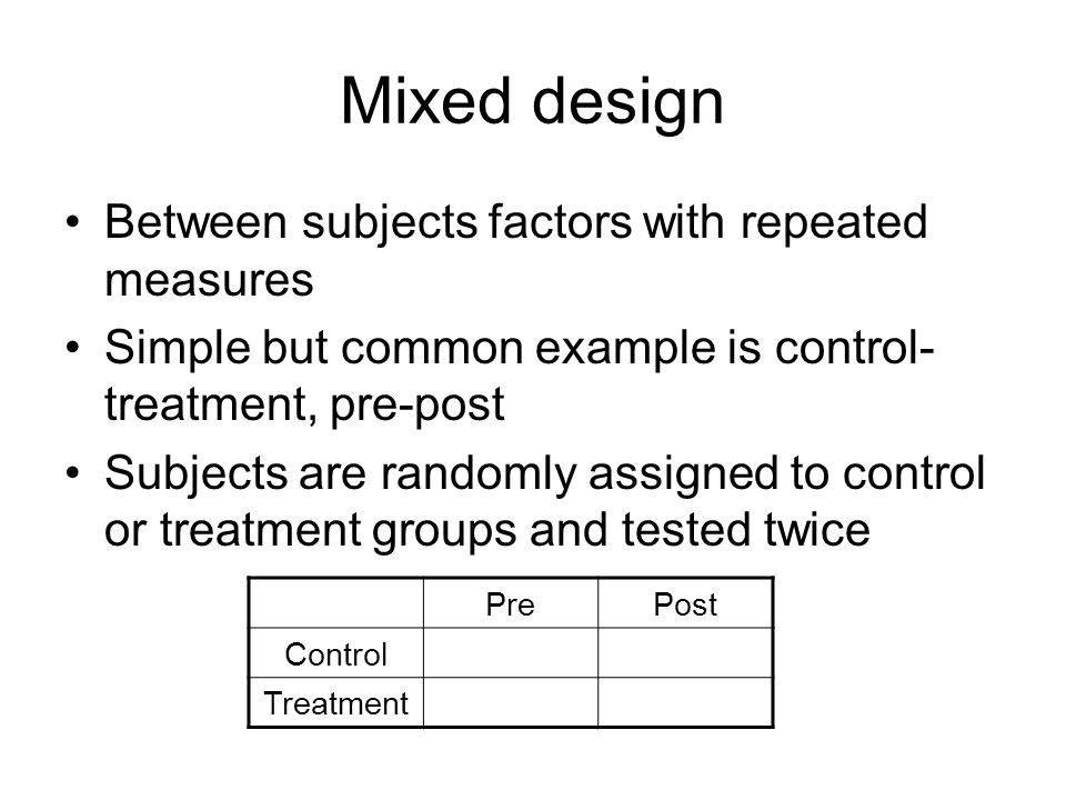 Mixed design Between subjects factors with repeated measures