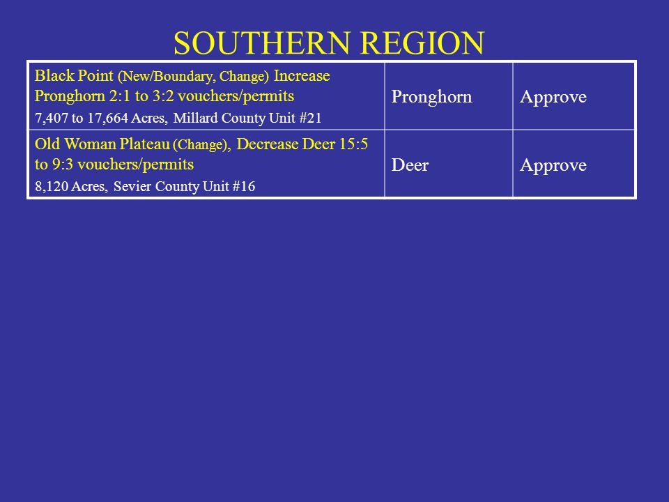 SOUTHERN REGION Pronghorn Approve Deer