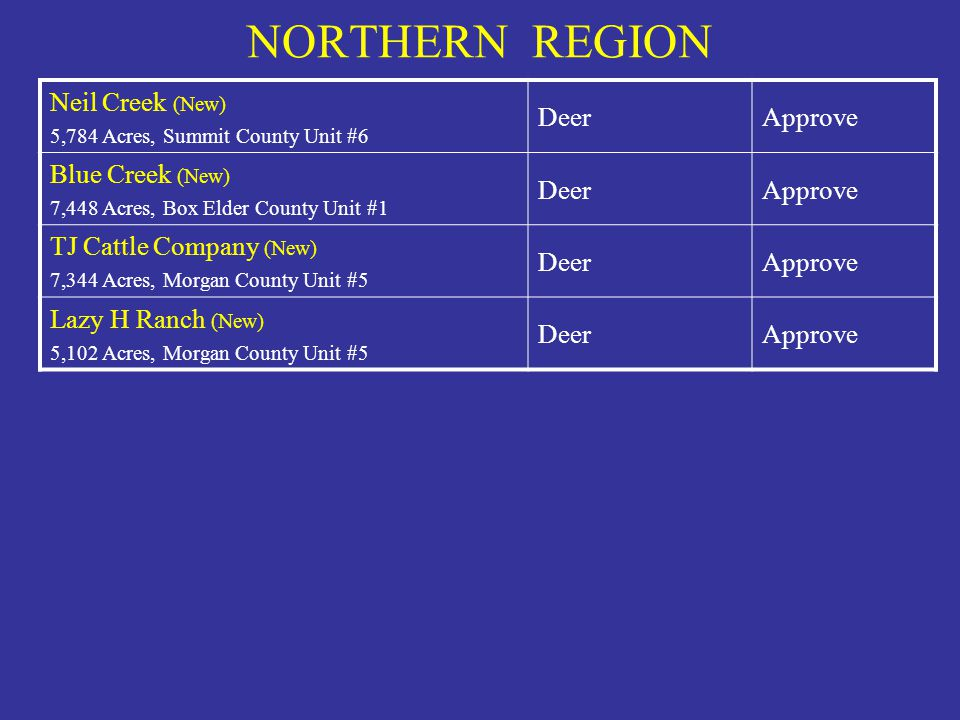 NORTHERN REGION Neil Creek (New) Deer Approve Blue Creek (New)