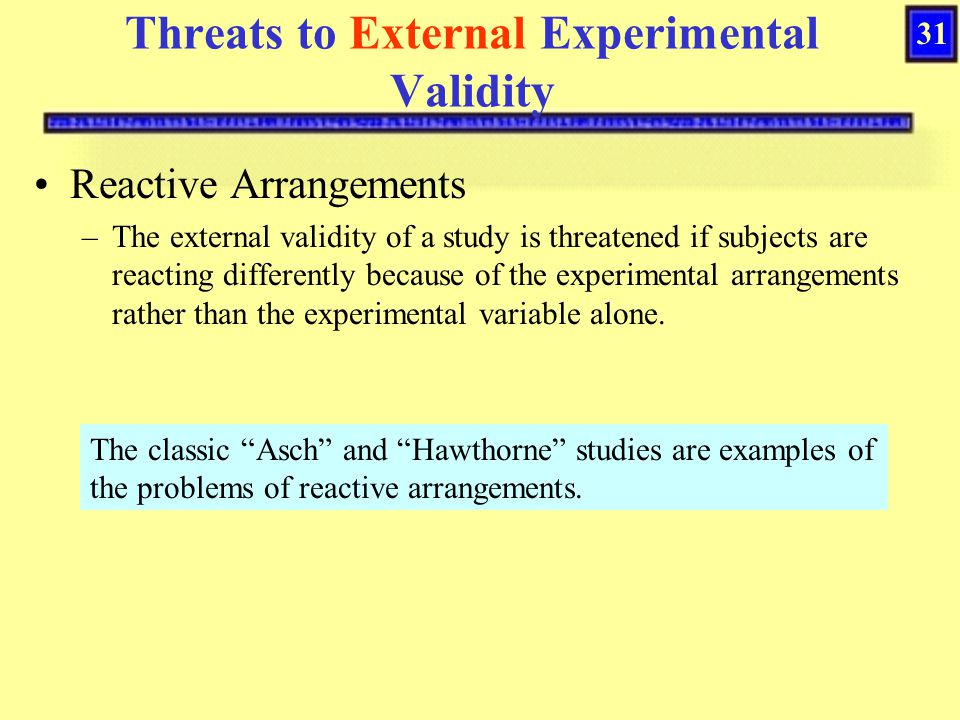 Threats to External Experimental Validity