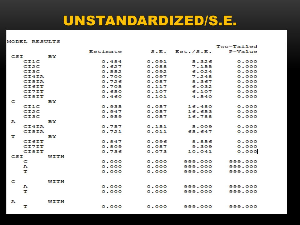 Unstandardized/S.E.