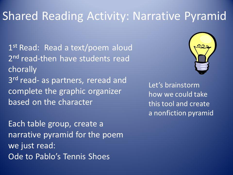 Shared Reading Activity: Narrative Pyramid