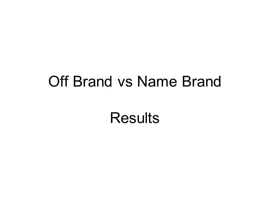 Off Brand vs Name Brand Results