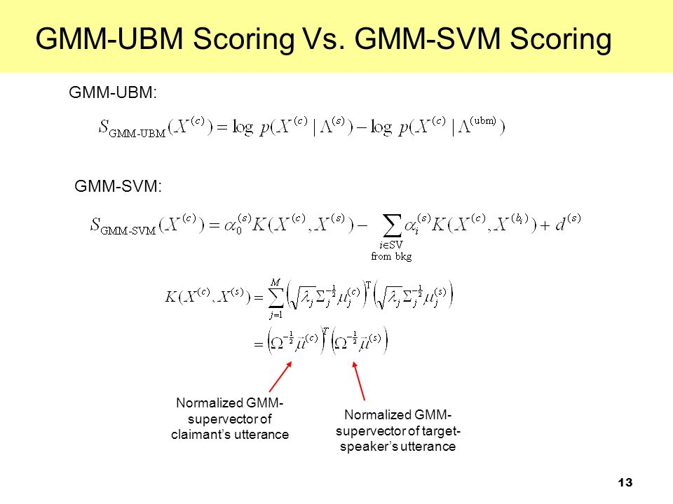 GMM-UBM Scoring Vs. GMM-SVM Scoring