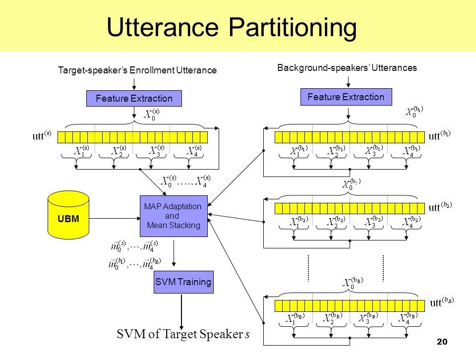 Utterance Partitioning