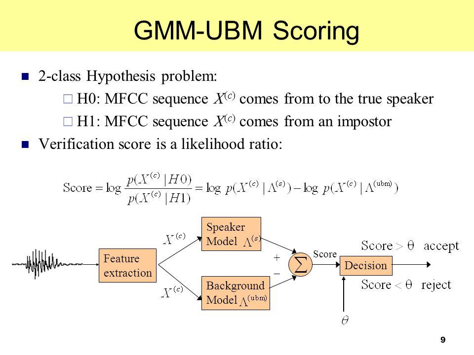 GMM-UBM Scoring 2-class Hypothesis problem: