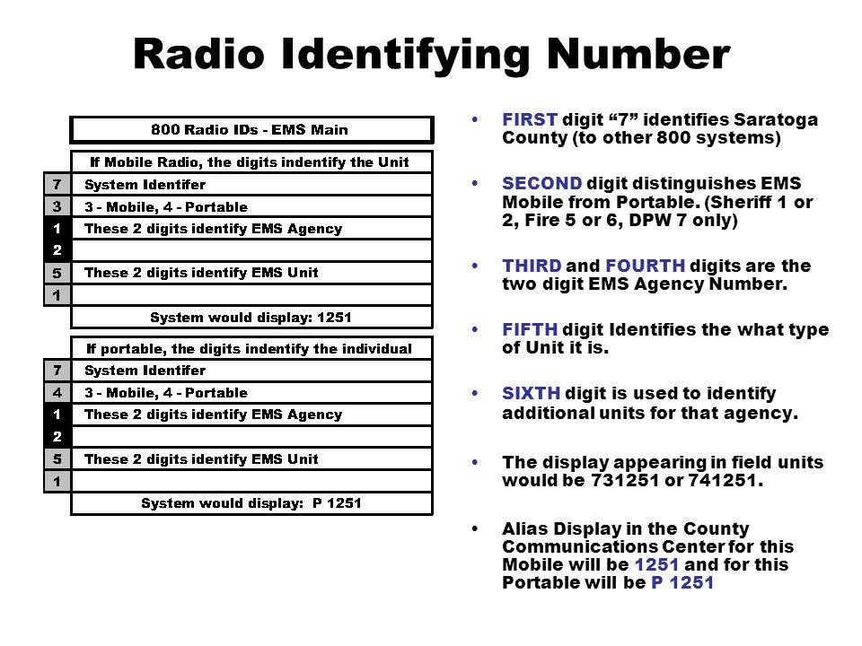 Radio Identifying Number
