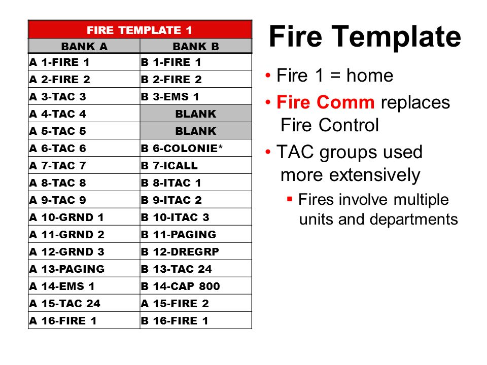 Fire Template Fire 1 = home Fire Comm replaces Fire Control