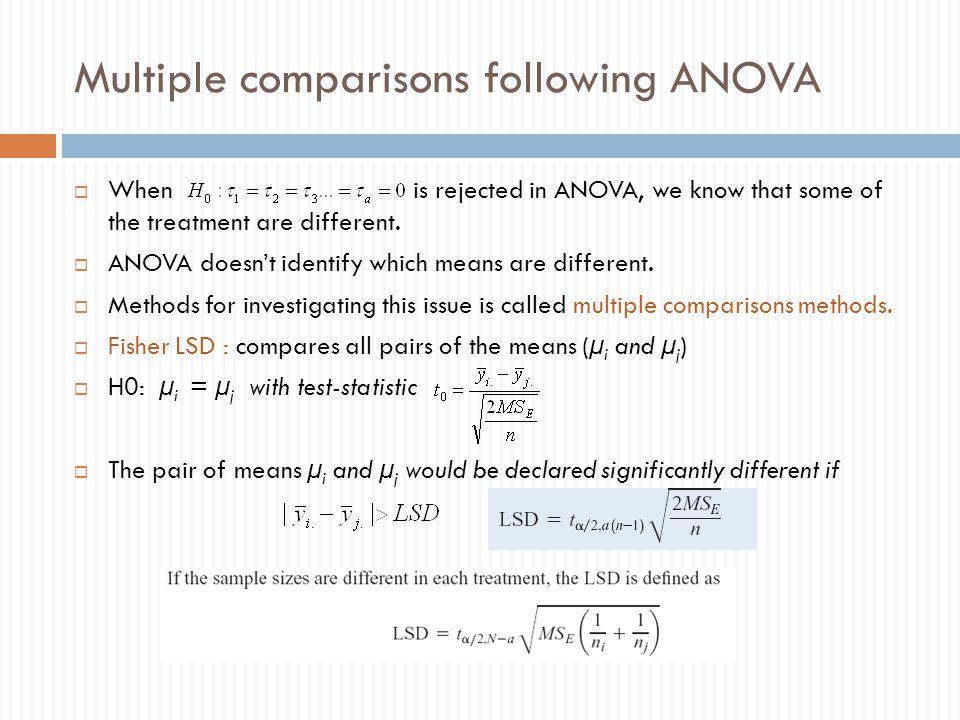Multiple comparisons following ANOVA