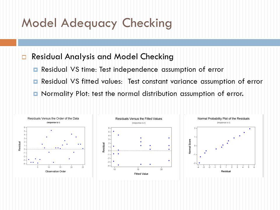 Model Adequacy Checking
