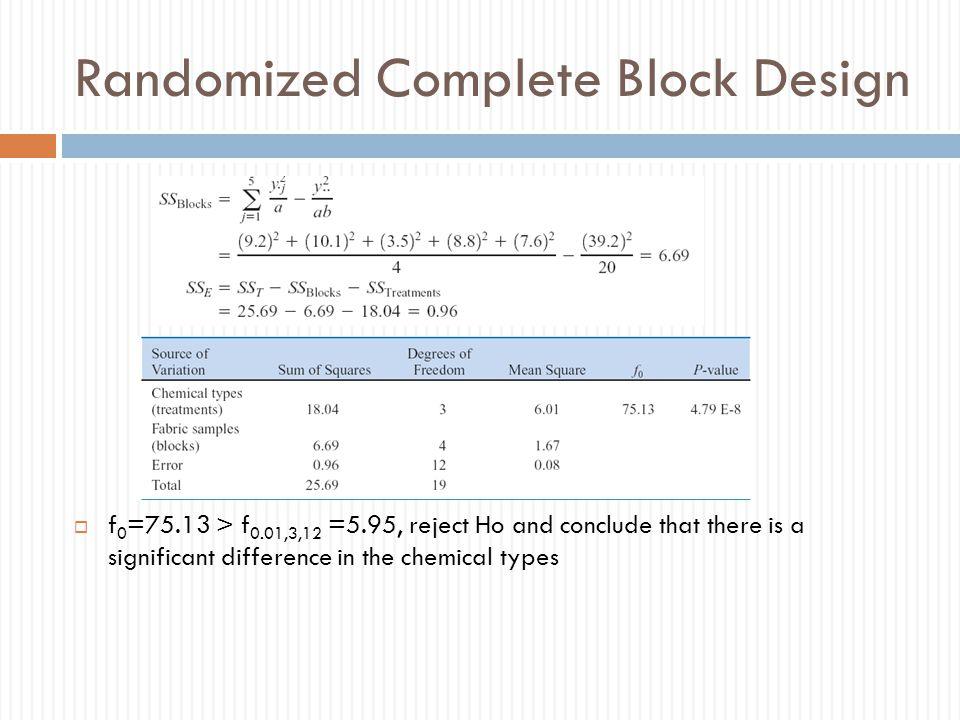 Randomized Complete Block Design