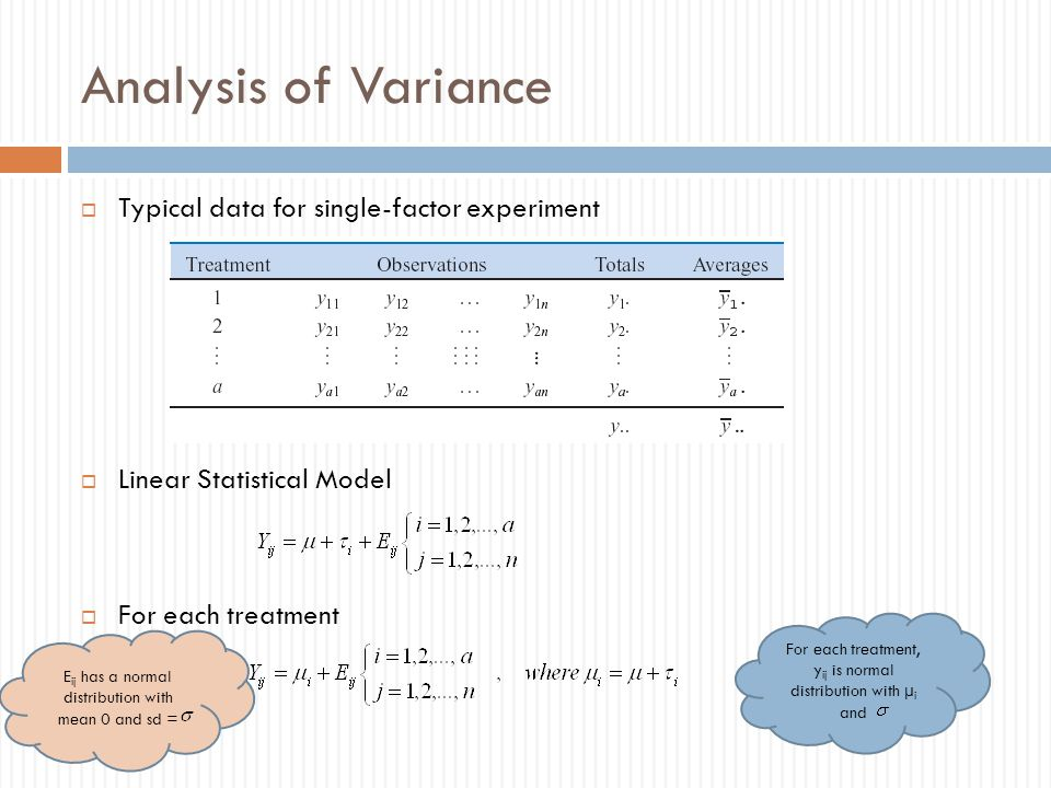 Analysis of Variance Typical data for single-factor experiment