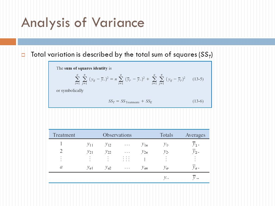 Analysis of Variance Total variation is described by the total sum of squares (SST)