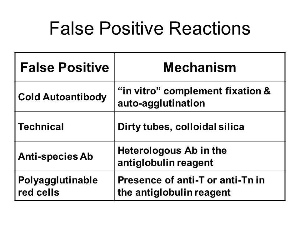 False Positive Reactions