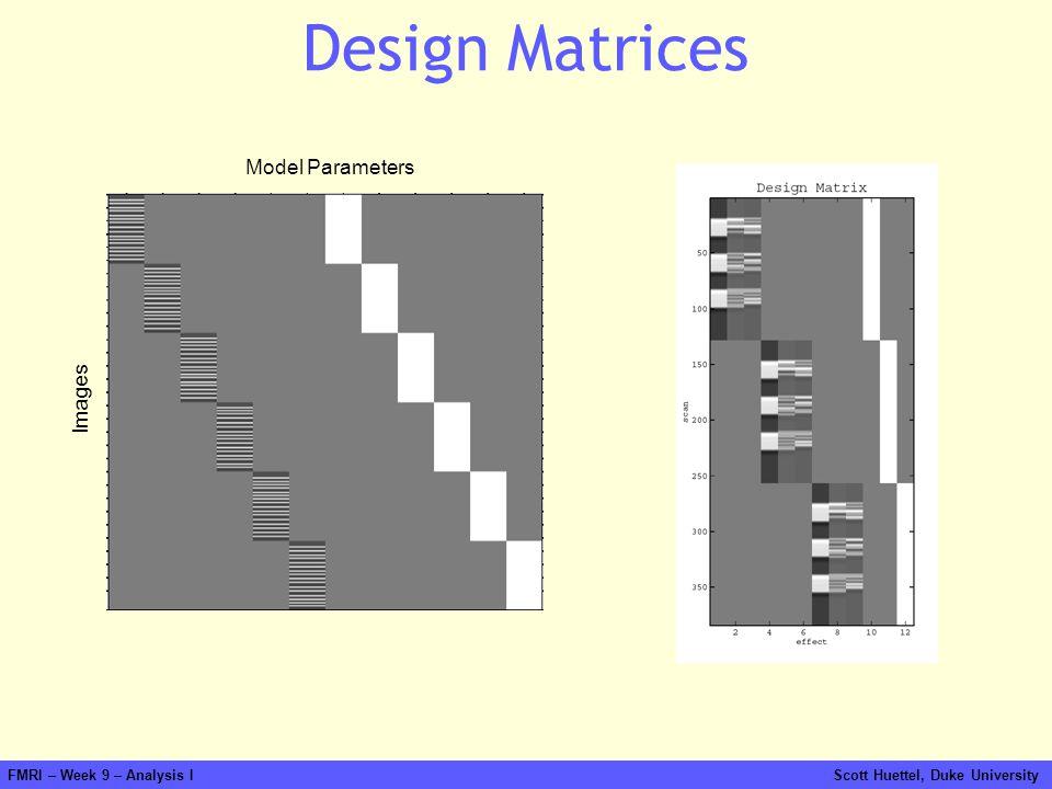 Design Matrices Model Parameters Images
