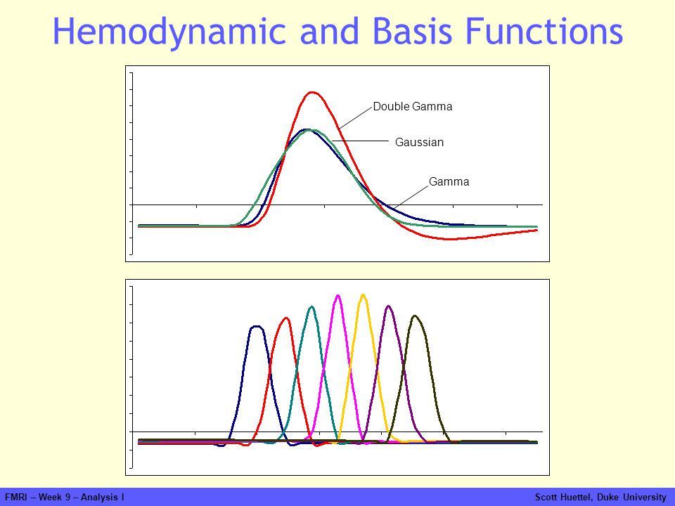 Hemodynamic and Basis Functions
