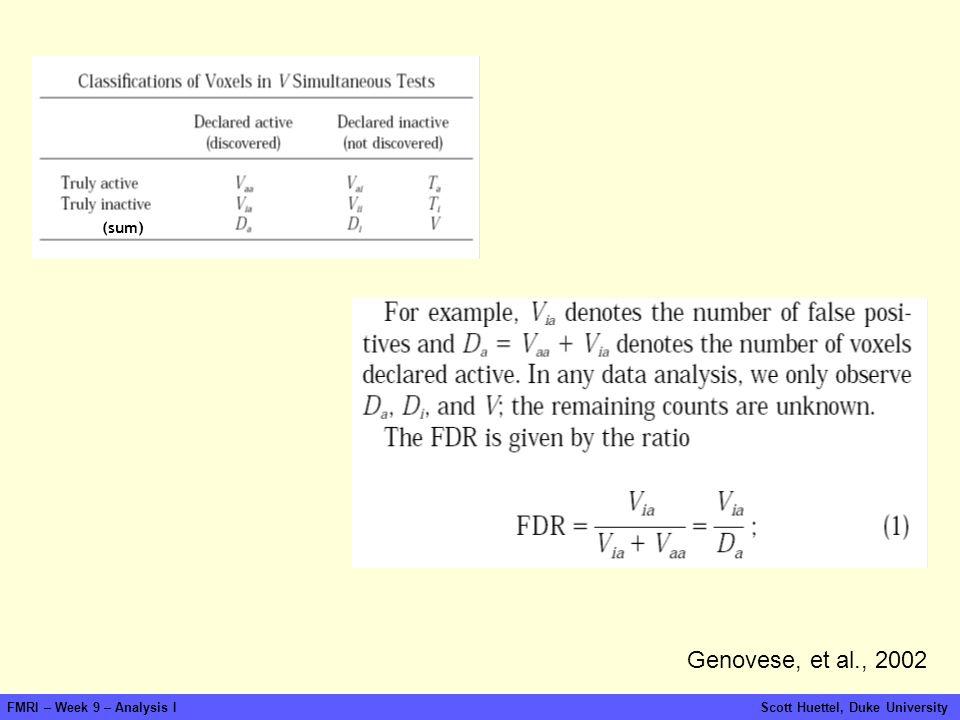 (sum) Genovese, et al., 2002.
