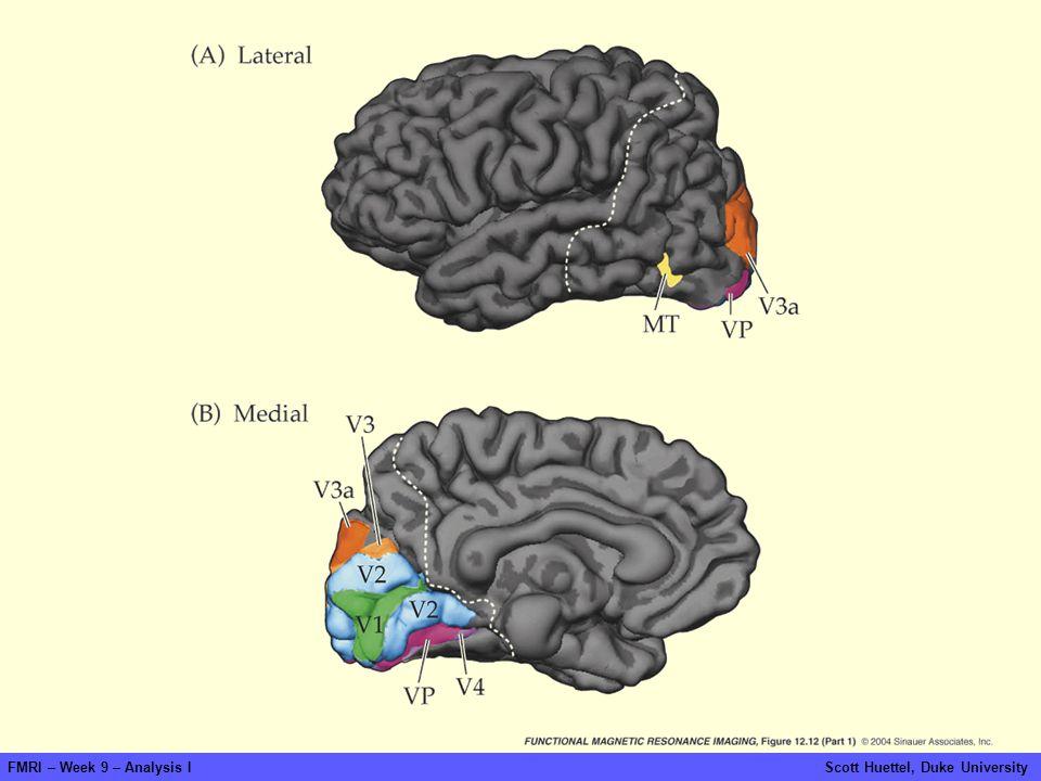 fmri-fig-12-12-1.jpg FMRI – Week 9 – Analysis I Scott Huettel, Duke University.