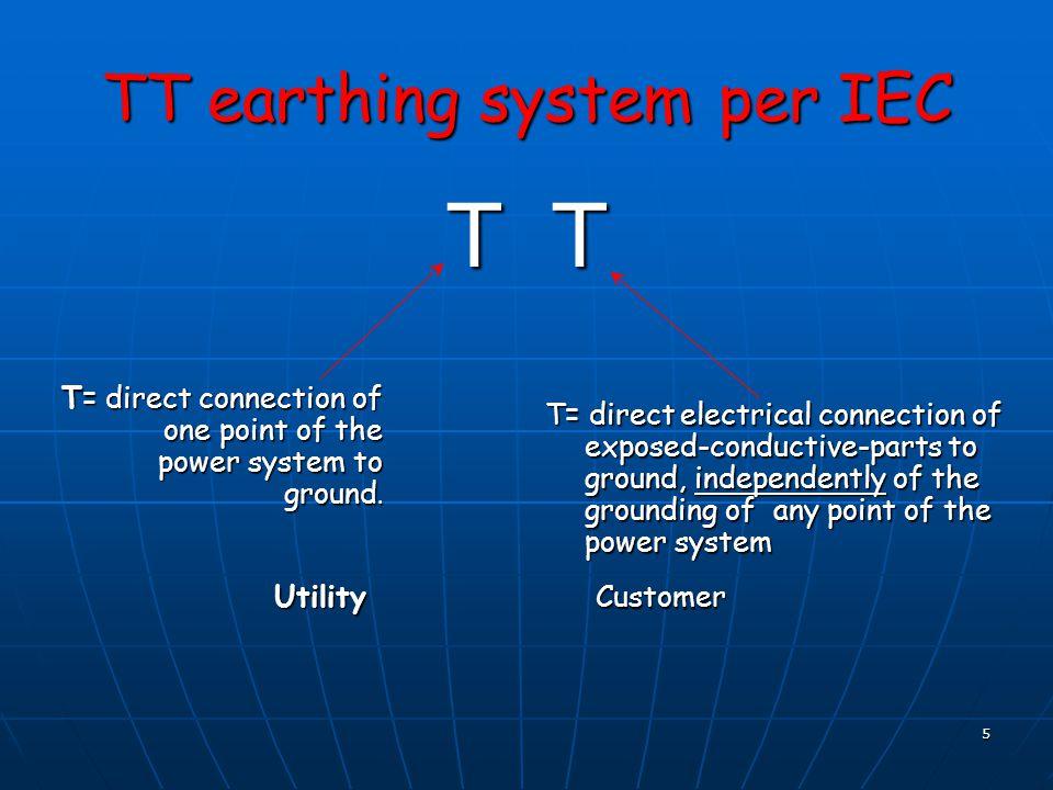 TT earthing system per IEC