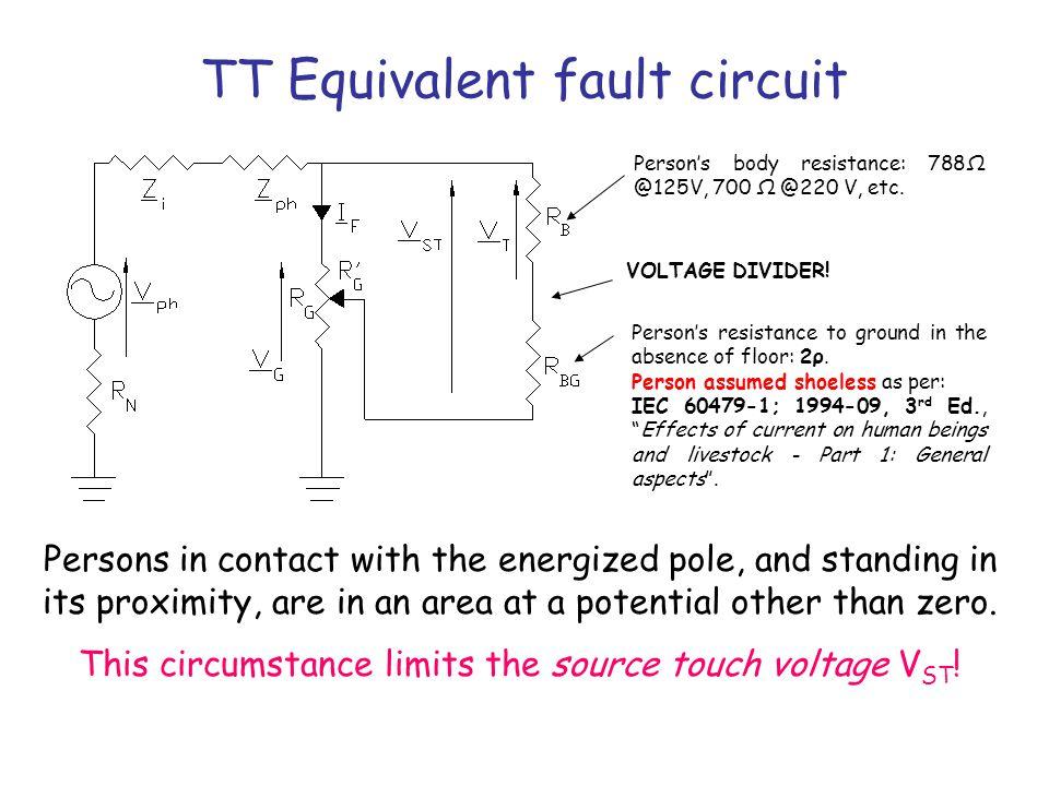 TT Equivalent fault circuit