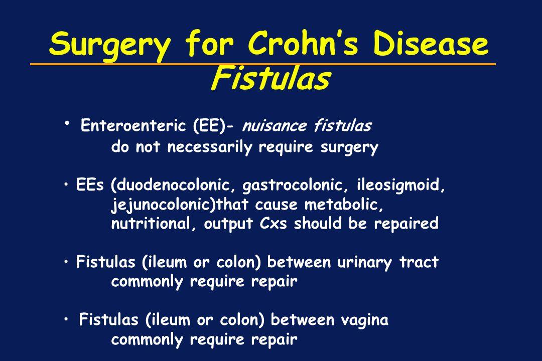 Surgery for Crohn's Disease Fistulas