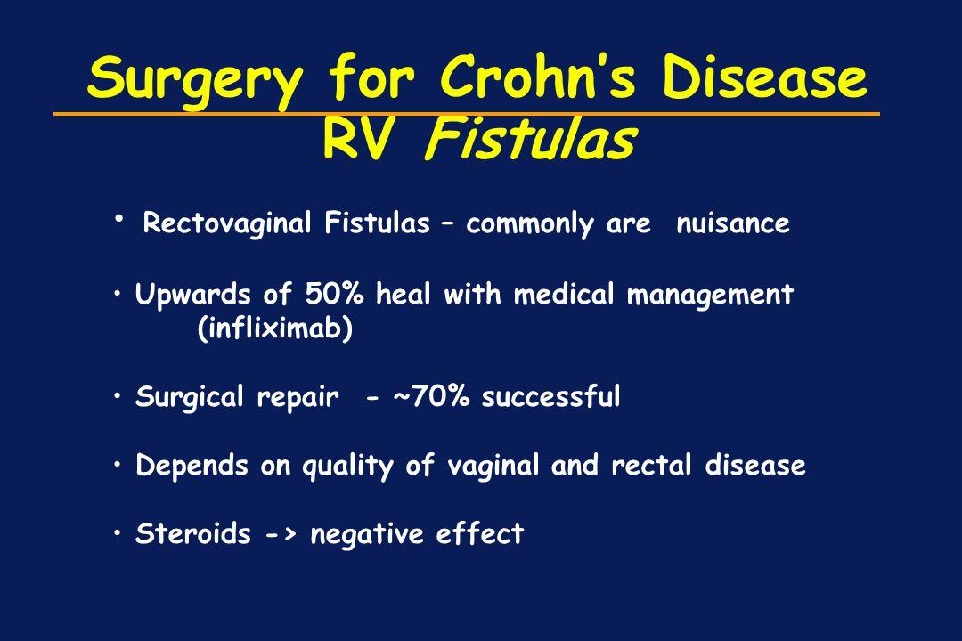 Surgery for Crohn's Disease RV Fistulas