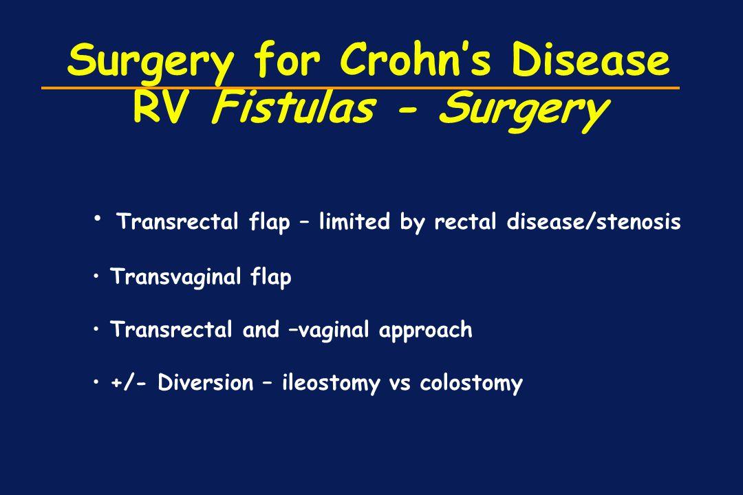 Surgery for Crohn's Disease RV Fistulas - Surgery